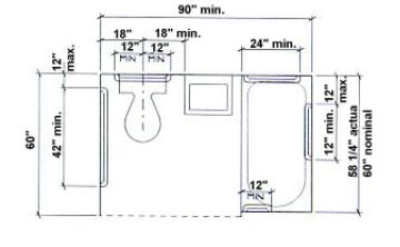 Modified ufas checklist for Ada residential bathroom layout