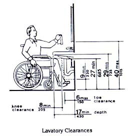Ada Lavatory Knee Space accessible design in public housing: nycha staff training program