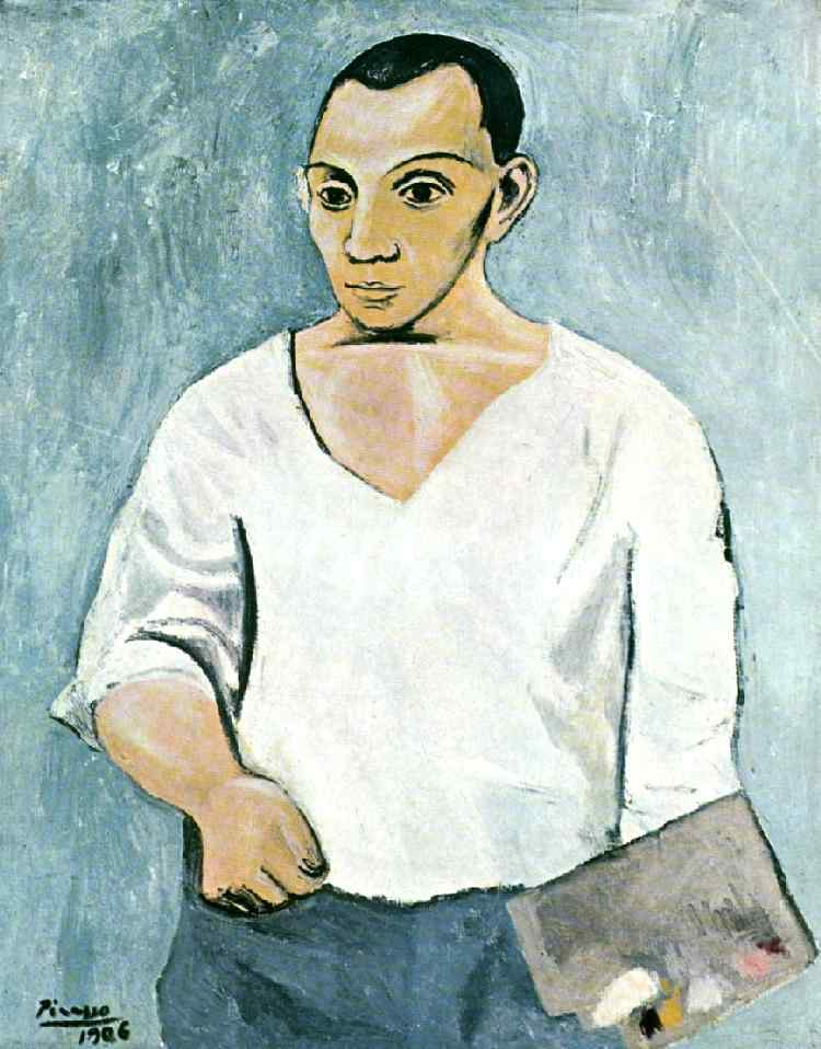 Pablo Picasso's Early Life - Before 1901