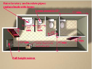 Standard Bathroom Door Size Half Bathroom Dimensions Minimum