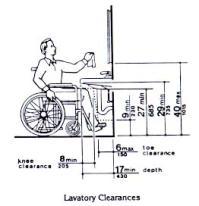 Ada restroom layout guidelines