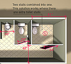 Accessible Design In Public Housing Nycha Staff Training