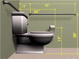 Bathroom Grab Bars Location accessible design in public housing: nycha staff training program