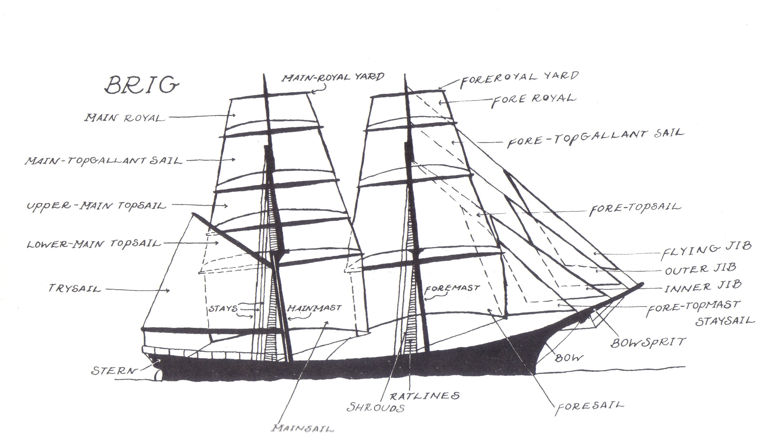 Sailing the net with charlotte doyle home page diagram labling the parts of a ship pooptronica