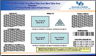 poster templates - ub school of dental medicine, Presentation templates